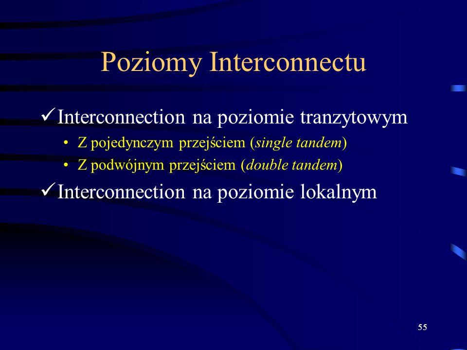 55 Poziomy Interconnectu Interconnection na poziomie tranzytowym Z pojedynczym przejściem (single tandem) Z podwójnym przejściem (double tandem) Inter