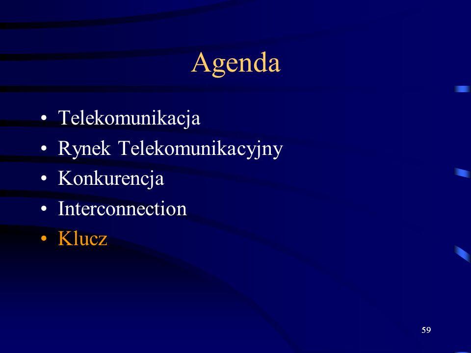 59 Agenda Telekomunikacja Rynek Telekomunikacyjny Konkurencja Interconnection Klucz