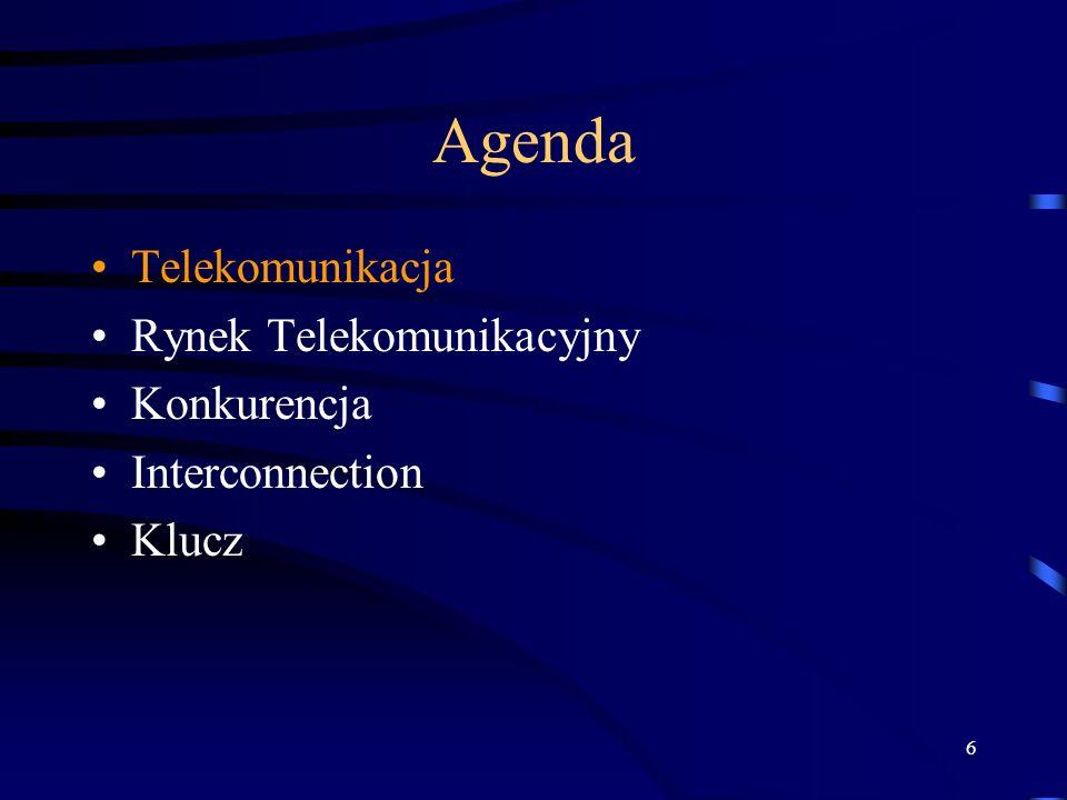 6 Agenda Telekomunikacja Rynek Telekomunikacyjny Konkurencja Interconnection Klucz