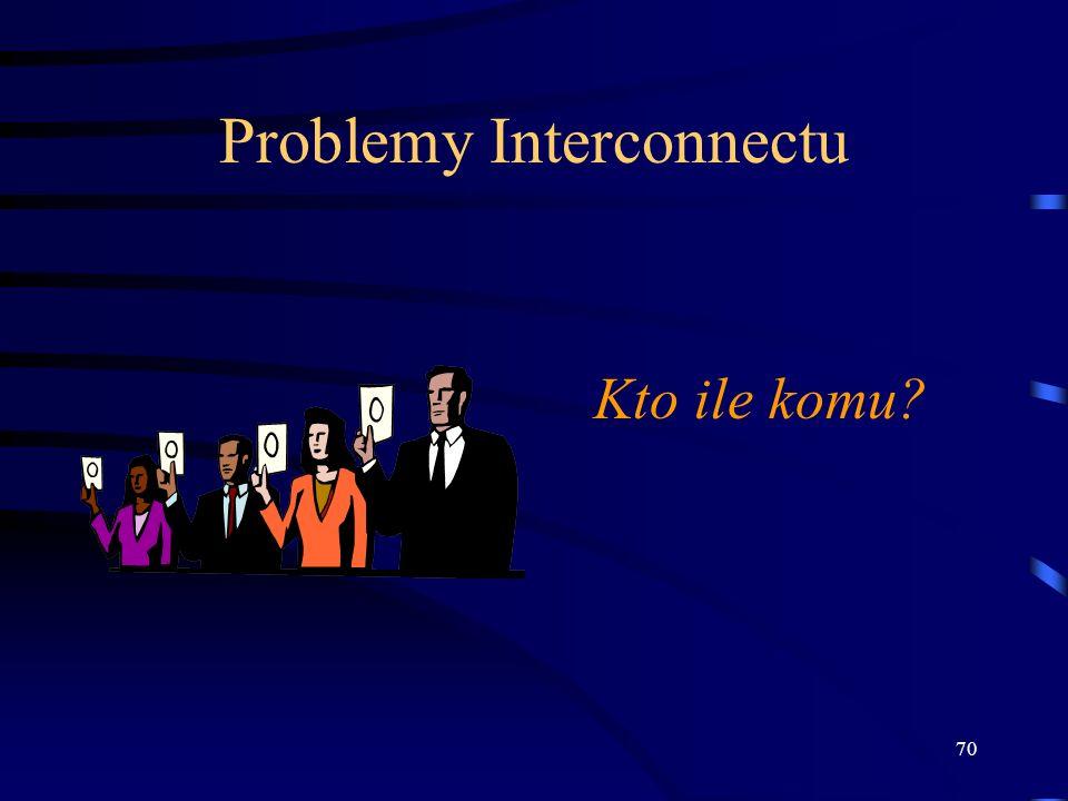 70 Problemy Interconnectu Kto ile komu?