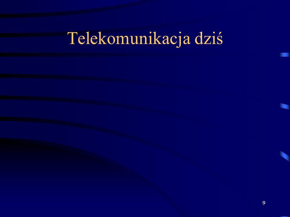 9 Telekomunikacja dziś