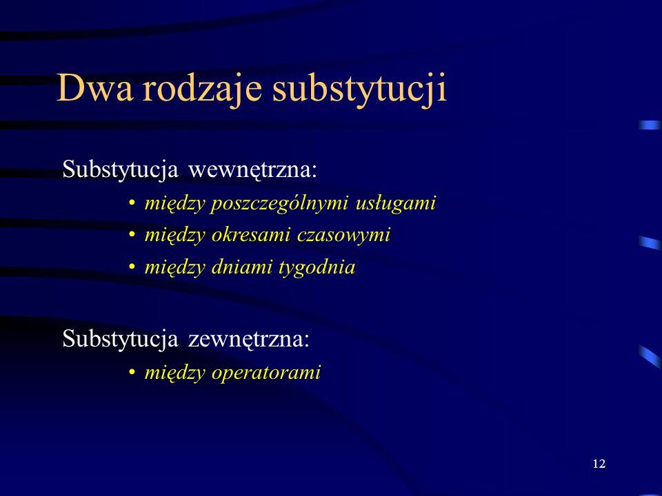 12 Dwa rodzaje substytucji Substytucja wewnętrzna: między poszczególnymi usługami między okresami czasowymi między dniami tygodnia Substytucja zewnętr