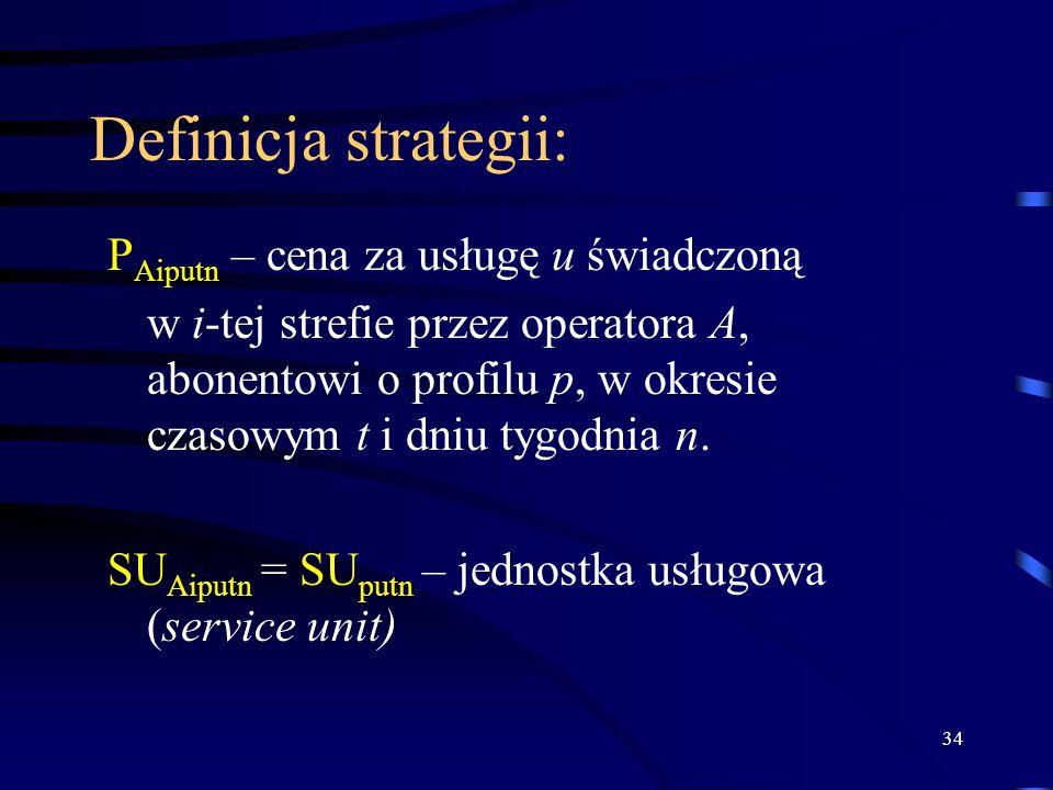 34 Definicja strategii: P Aiputn – cena za usługę u świadczoną w i-tej strefie przez operatora A, abonentowi o profilu p, w okresie czasowym t i dniu