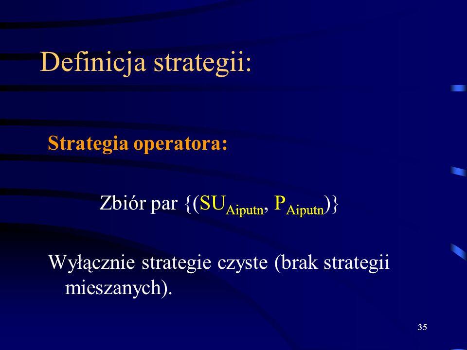 35 Definicja strategii: Strategia operatora: Zbiór par {(SU Aiputn, P Aiputn )} Wyłącznie strategie czyste (brak strategii mieszanych).
