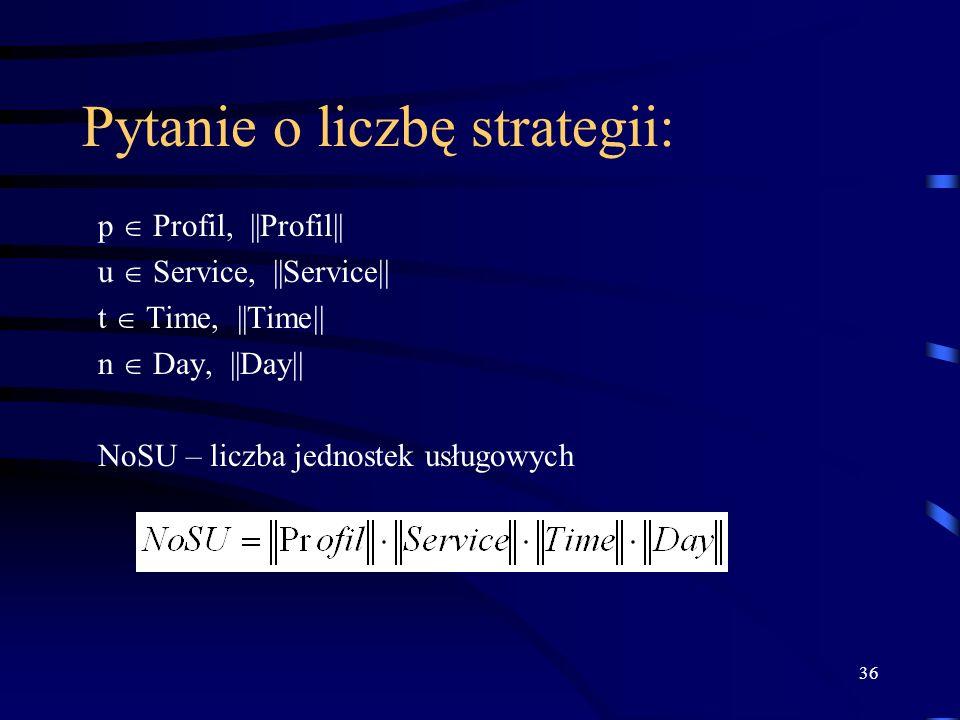 36 Pytanie o liczbę strategii: p Profil, ||Profil|| u Service, ||Service|| t Time, ||Time|| n Day, ||Day|| NoSU – liczba jednostek usługowych