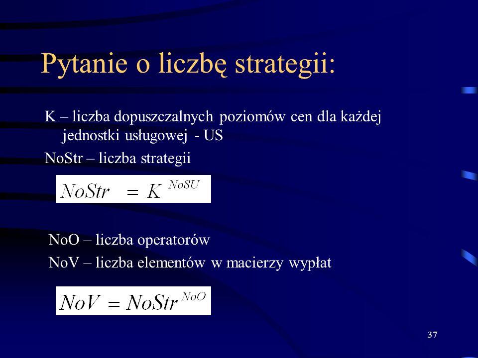 37 Pytanie o liczbę strategii: K – liczba dopuszczalnych poziomów cen dla każdej jednostki usługowej - US NoStr – liczba strategii NoO – liczba operat