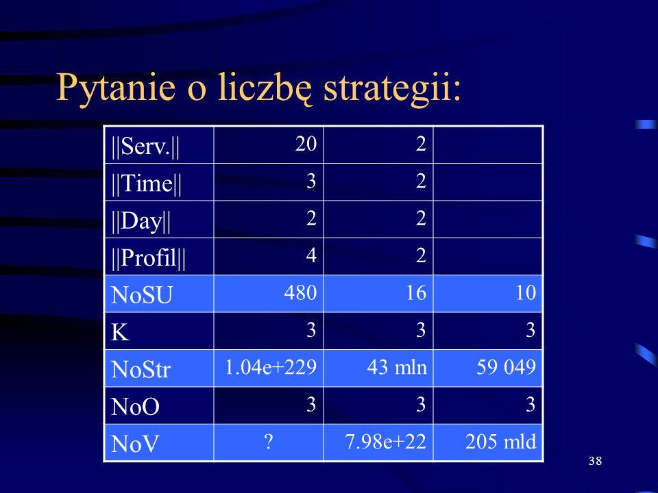 38 Pytanie o liczbę strategii: ||Serv.|| 202 ||Time|| 32 ||Day|| 22 ||Profil|| 42 NoSU 4801610 K 333 NoStr 1.04e+22943 mln59 049 NoO 333 NoV ?7.98e+22