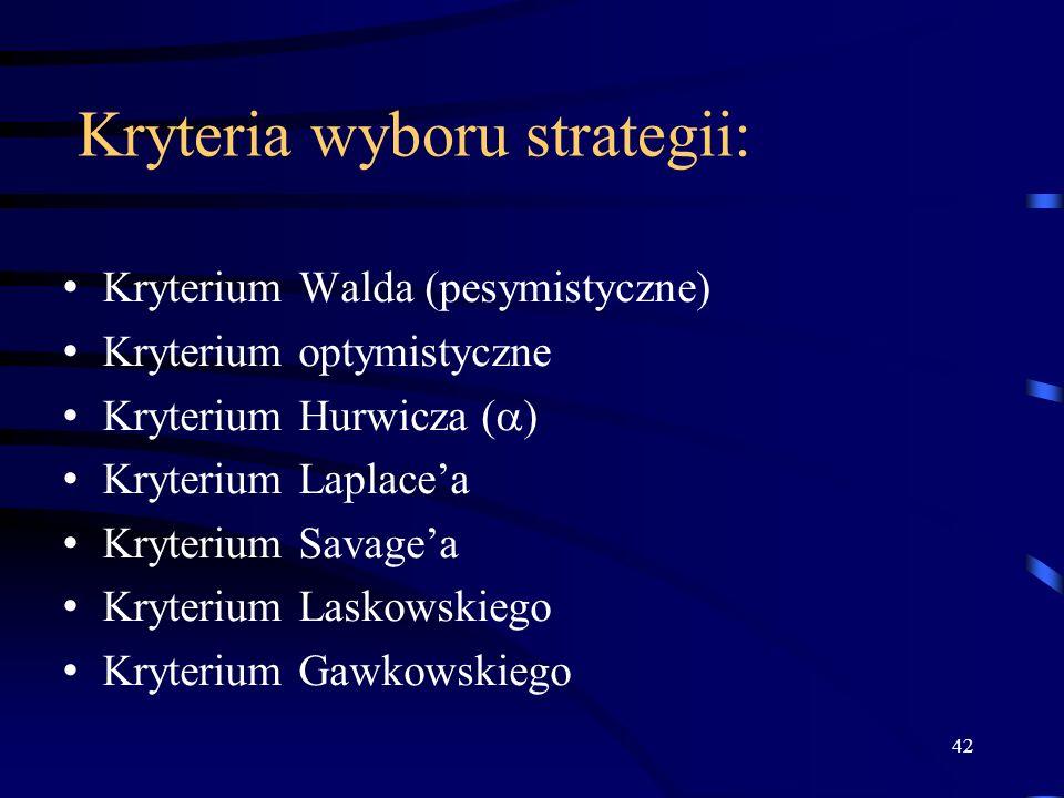 42 Kryteria wyboru strategii: Kryterium Walda (pesymistyczne) Kryterium optymistyczne Kryterium Hurwicza ( ) Kryterium Laplacea Kryterium Savagea Kryt
