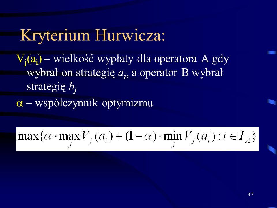 47 Kryterium Hurwicza: V j (a i ) – wielkość wypłaty dla operatora A gdy wybrał on strategię a i, a operator B wybrał strategię b j – współczynnik opt