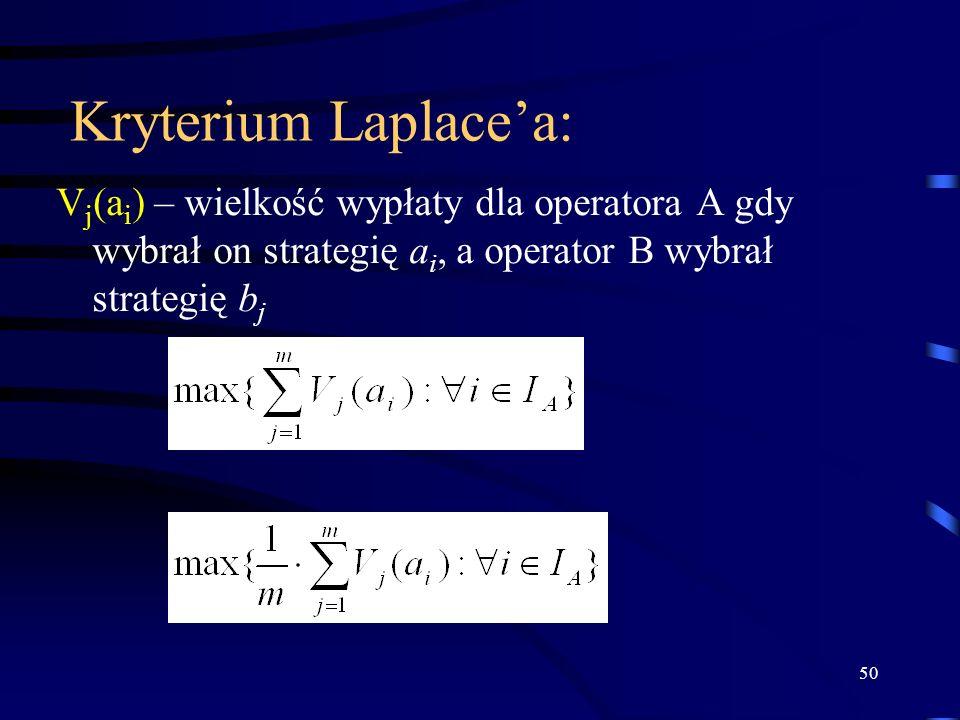 50 Kryterium Laplacea: V j (a i ) – wielkość wypłaty dla operatora A gdy wybrał on strategię a i, a operator B wybrał strategię b j