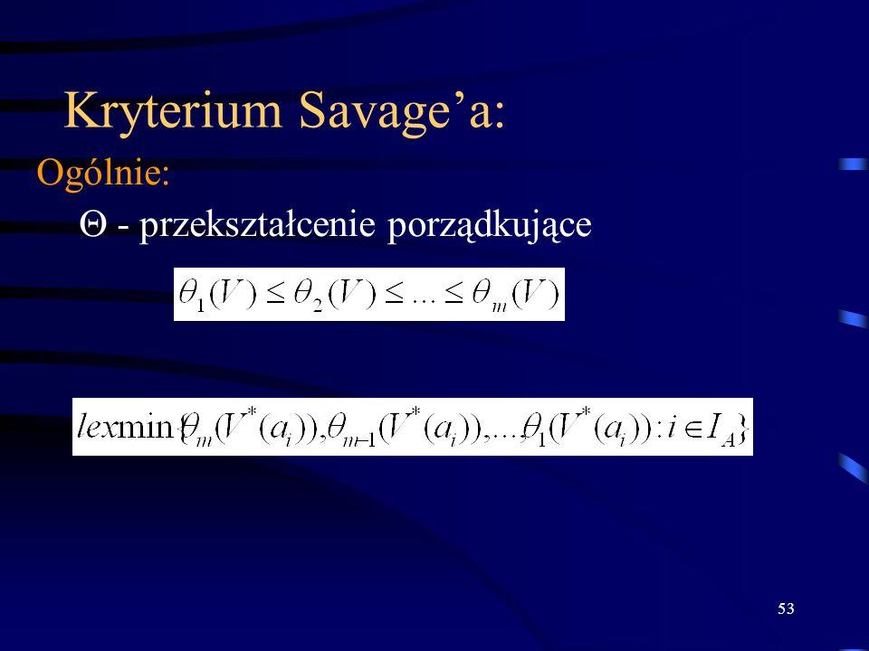 53 Kryterium Savagea: Ogólnie: - przekształcenie porządkujące