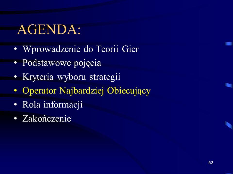 62 AGENDA: Wprowadzenie do Teorii Gier Podstawowe pojęcia Kryteria wyboru strategii Operator Najbardziej Obiecujący Rola informacji Zakończenie