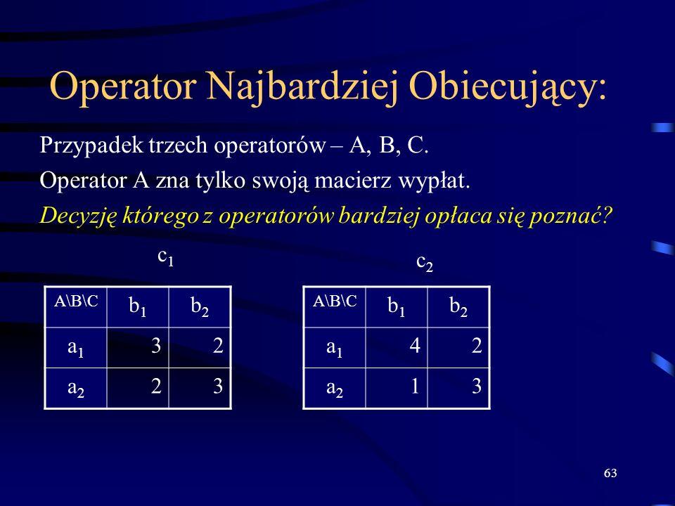 63 Operator Najbardziej Obiecujący: A\B\C b1b1 b2b2 a1a1 32 a2a2 23 b1b1 b2b2 a1a1 42 a2a2 13 Przypadek trzech operatorów – A, B, C. Operator A zna ty