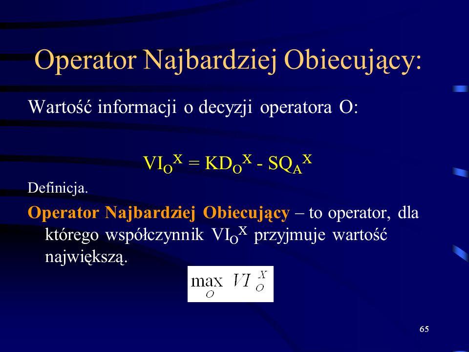 65 Operator Najbardziej Obiecujący: Wartość informacji o decyzji operatora O: VI O X = KD O X - SQ A X Definicja. Operator Najbardziej Obiecujący – to
