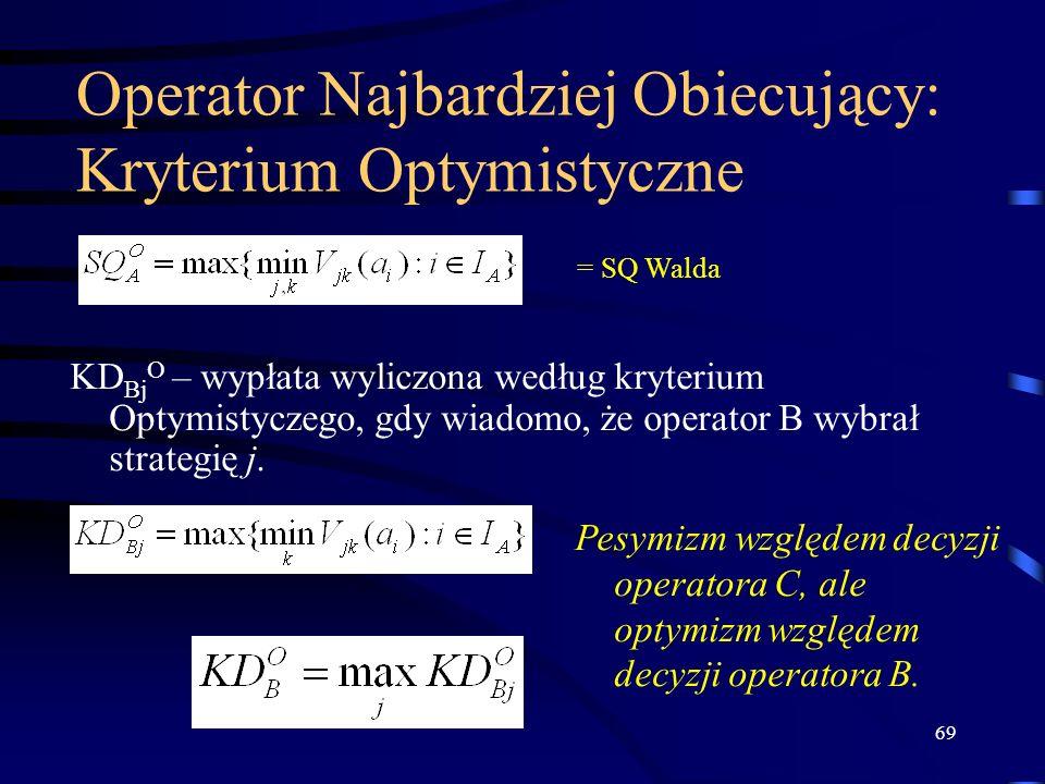 69 Operator Najbardziej Obiecujący: Kryterium Optymistyczne KD Bj O – wypłata wyliczona według kryterium Optymistyczego, gdy wiadomo, że operator B wy