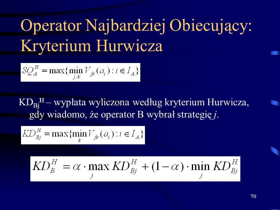 70 Operator Najbardziej Obiecujący: Kryterium Hurwicza KD Bj H – wypłata wyliczona według kryterium Hurwicza, gdy wiadomo, że operator B wybrał strate