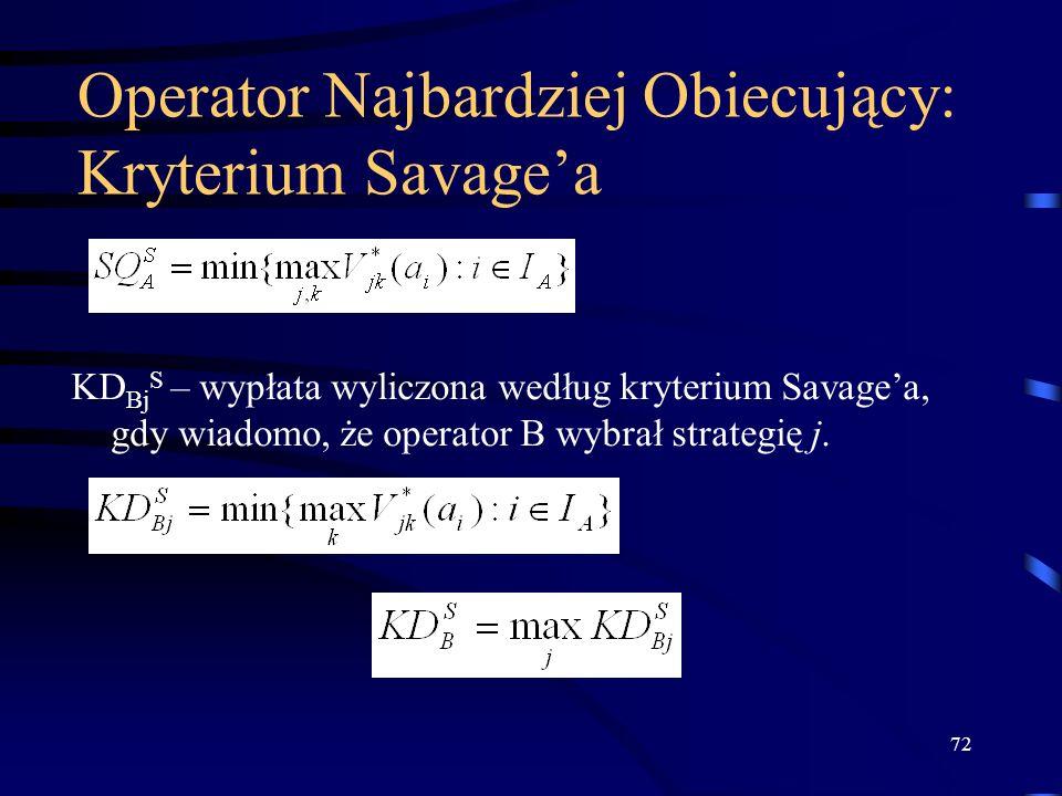 72 Operator Najbardziej Obiecujący: Kryterium Savagea KD Bj S – wypłata wyliczona według kryterium Savagea, gdy wiadomo, że operator B wybrał strategi