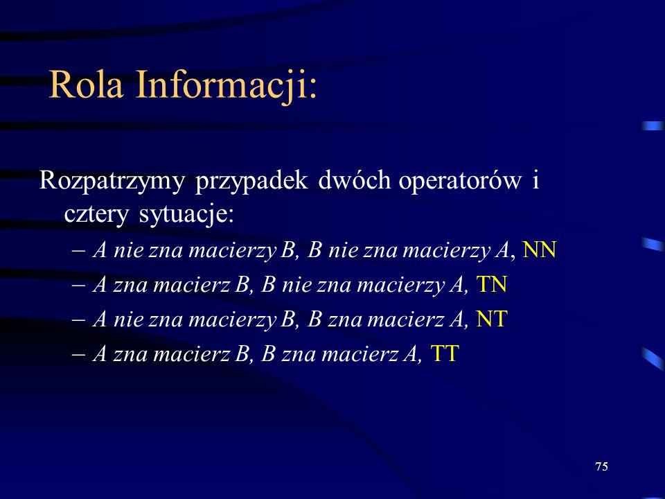 75 Rola Informacji: Rozpatrzymy przypadek dwóch operatorów i cztery sytuacje: – A nie zna macierzy B, B nie zna macierzy A, NN – A zna macierz B, B ni