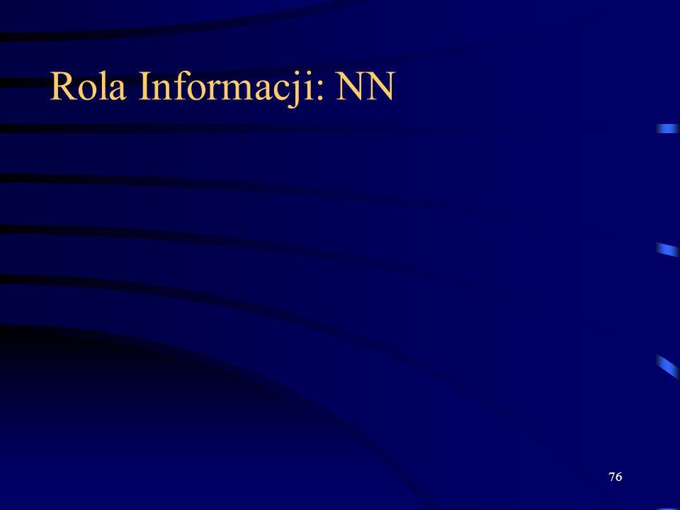 76 Rola Informacji: NN