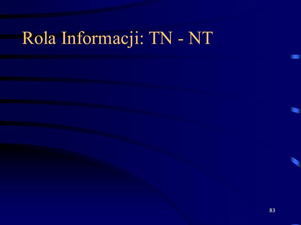 83 Rola Informacji: TN - NT