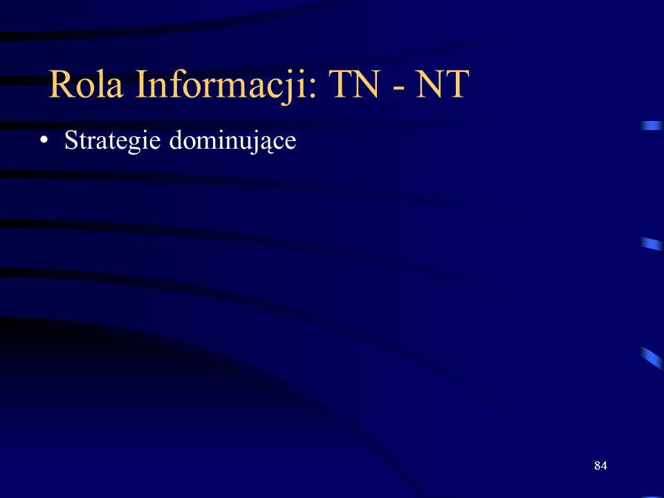 84 Rola Informacji: TN - NT Strategie dominujące
