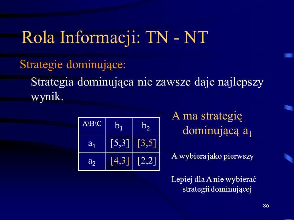 86 Rola Informacji: TN - NT Strategie dominujące: Strategia dominująca nie zawsze daje najlepszy wynik. A\B\C b1b1 b2b2 a1a1 [5,3][3,5] a2a2 [4,3][2,2