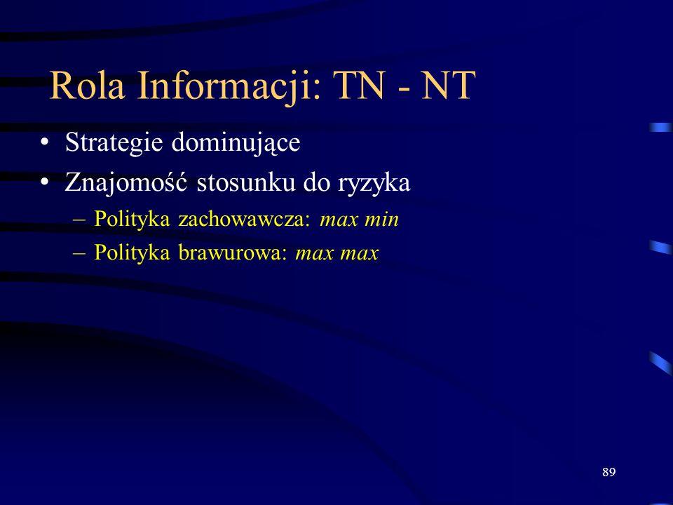 89 Rola Informacji: TN - NT Strategie dominujące Znajomość stosunku do ryzyka – Polityka zachowawcza: max min – Polityka brawurowa: max max