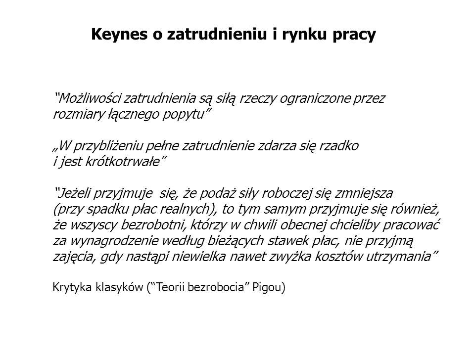 Keynes o zatrudnieniu i rynku pracy Możliwości zatrudnienia są siłą rzeczy ograniczone przez rozmiary łącznego popytu W przybliżeniu pełne zatrudnieni