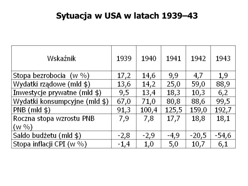Sytuacja w USA w latach 1939–43