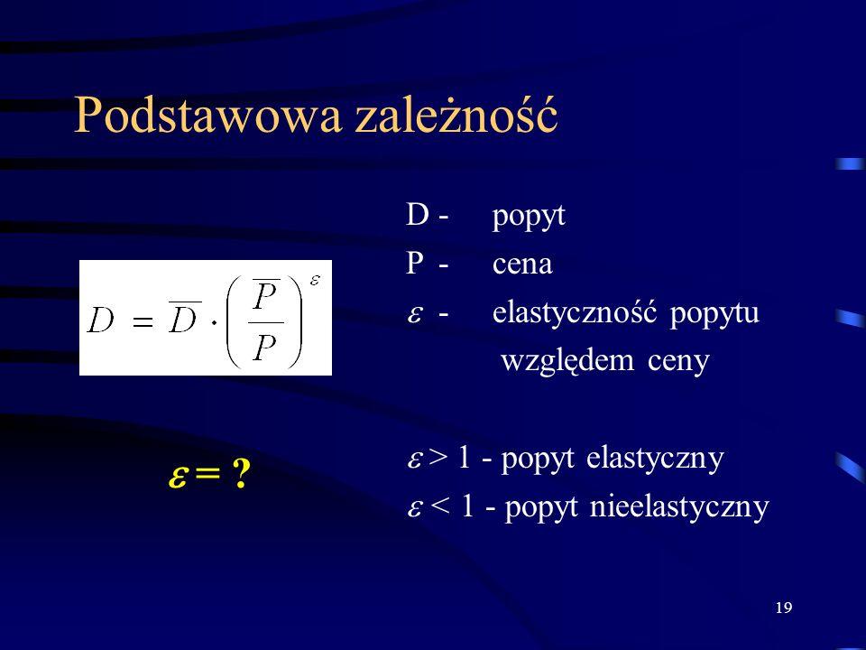 19 Podstawowa zależność D-popyt P-cena -elastyczność popytu względem ceny > 1 - popyt elastyczny < 1 - popyt nieelastyczny = ?