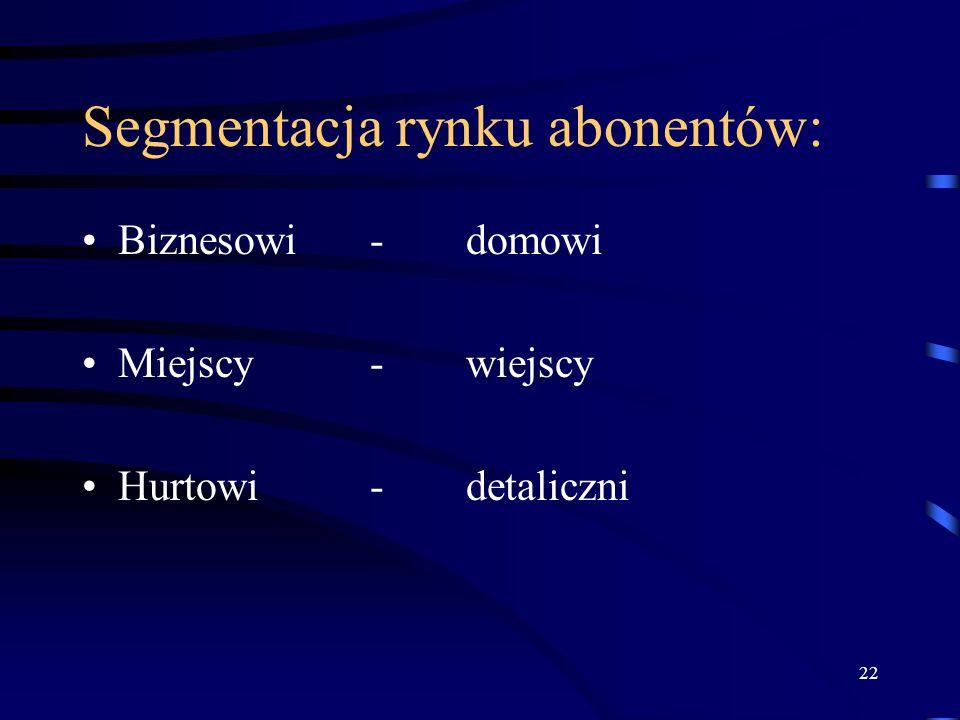 22 Segmentacja rynku abonentów: Biznesowi-domowi Miejscy-wiejscy Hurtowi-detaliczni