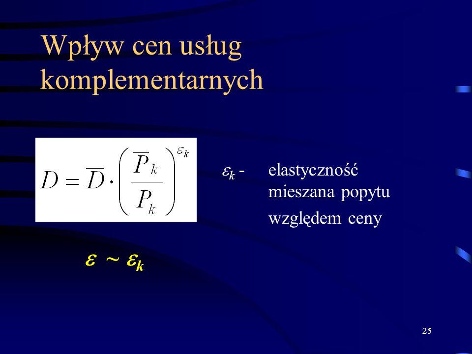 25 Wpływ cen usług komplementarnych ~ k k -elastyczność mieszana popytu względem ceny