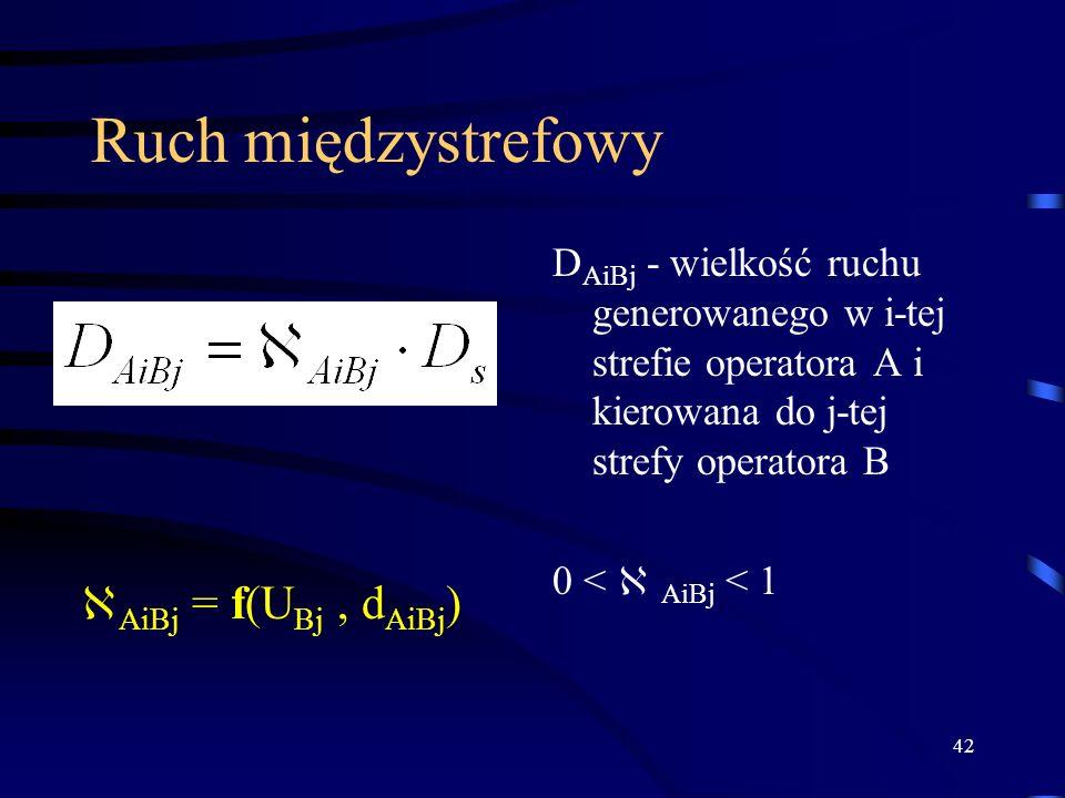 42 Ruch międzystrefowy D AiBj - wielkość ruchu generowanego w i-tej strefie operatora A i kierowana do j-tej strefy operatora B 0 < AiBj < 1 AiBj = f(U Bj, d AiBj )