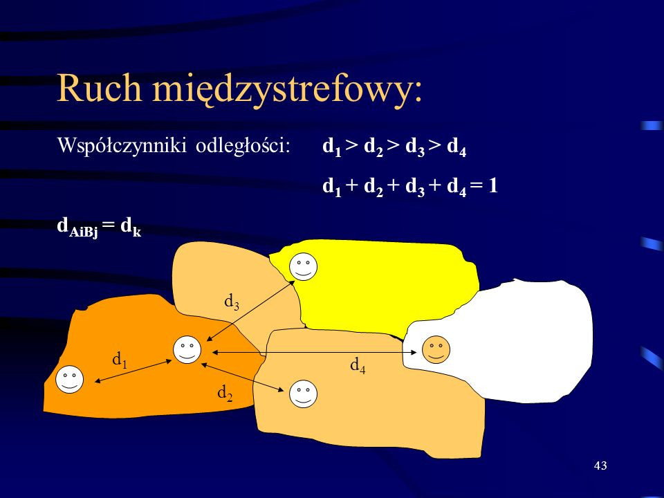 43 Ruch międzystrefowy: Współczynniki odległości: d 1 > d 2 > d 3 > d 4 d 1 + d 2 + d 3 + d 4 = 1 d AiBj = d k d1d1 d3d3 d2d2 d4d4
