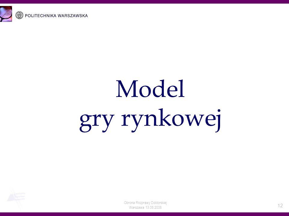 Obrona Rozprawy Doktorskiej Warszawa 13.06.2006 12 Model gry rynkowej