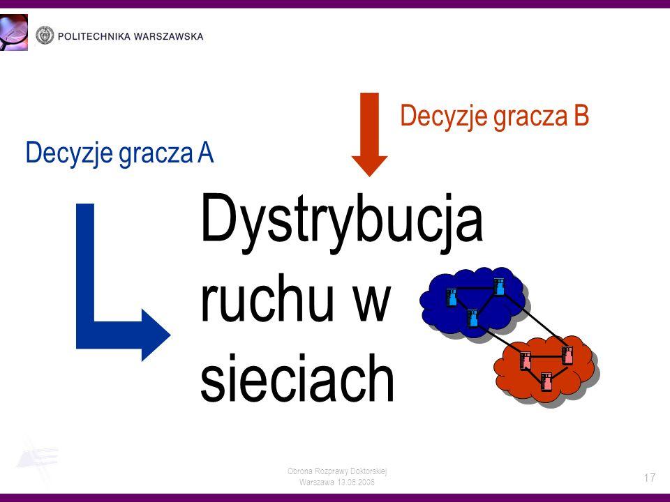 Obrona Rozprawy Doktorskiej Warszawa 13.06.2006 17 Decyzje gracza B Decyzje gracza A Dystrybucja ruchu w sieciach