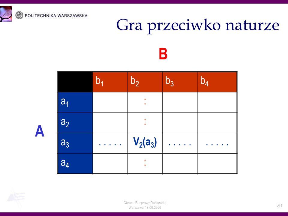 Obrona Rozprawy Doktorskiej Warszawa 13.06.2006 26 b1b1 b2b2 b3b3 b4b4 a1a1 : a2a2 : a3a3..... V 2 (a 3 )..... a4a4 : Gra przeciwko naturze A B