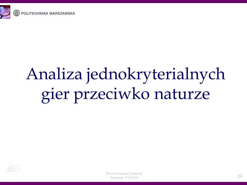 Obrona Rozprawy Doktorskiej Warszawa 13.06.2006 29 Analiza jednokryterialnych gier przeciwko naturze