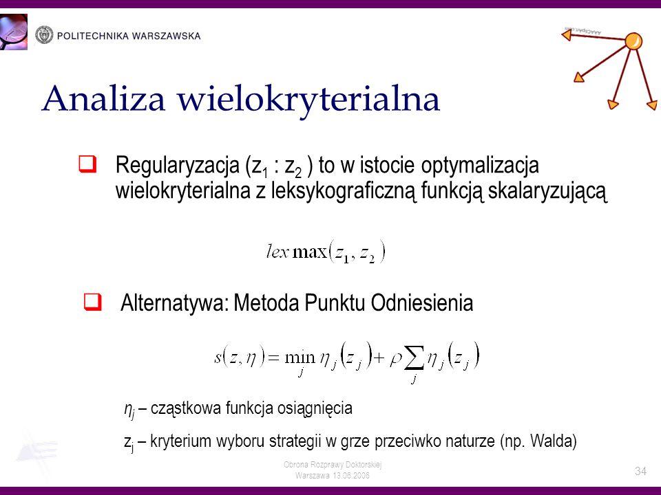 Obrona Rozprawy Doktorskiej Warszawa 13.06.2006 34 Analiza wielokryterialna Regularyzacja (z 1 : z 2 ) to w istocie optymalizacja wielokryterialna z l