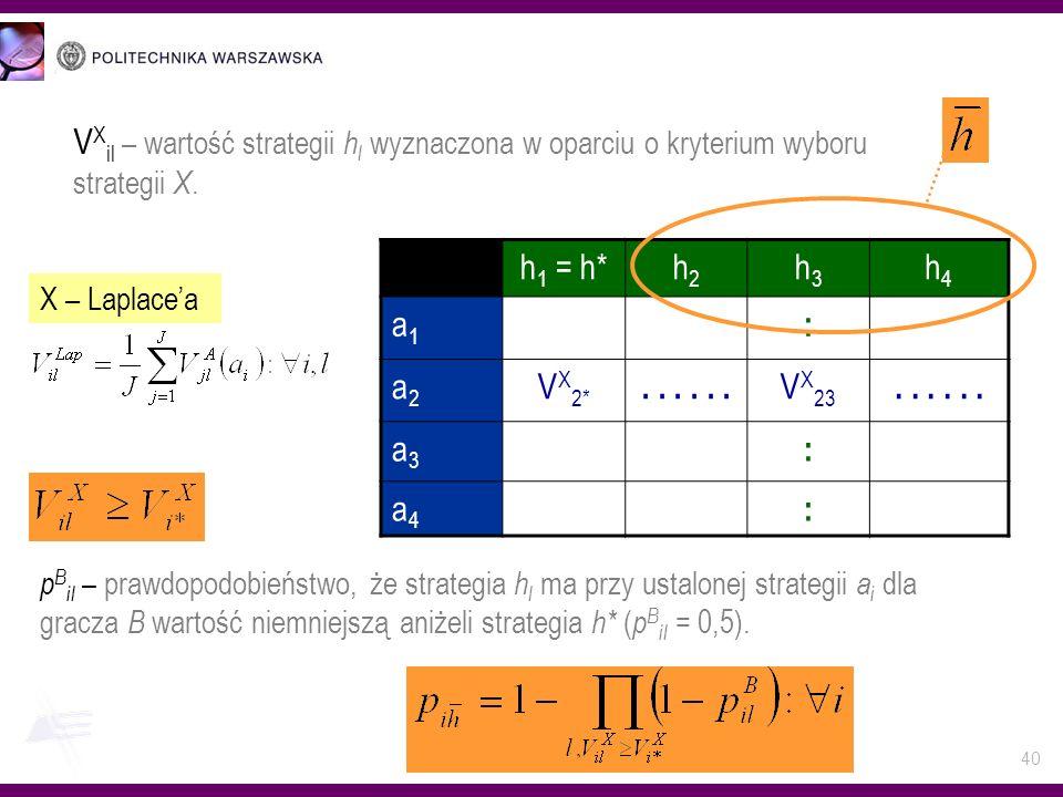 Obrona Rozprawy Doktorskiej Warszawa 13.06.2006 40 h 1 = h*h2h2 h3h3 h4h4 a1a1 : a2a2 V X 2*... V X 23... a3a3 : a4a4 : V X il – wartość strategii h l