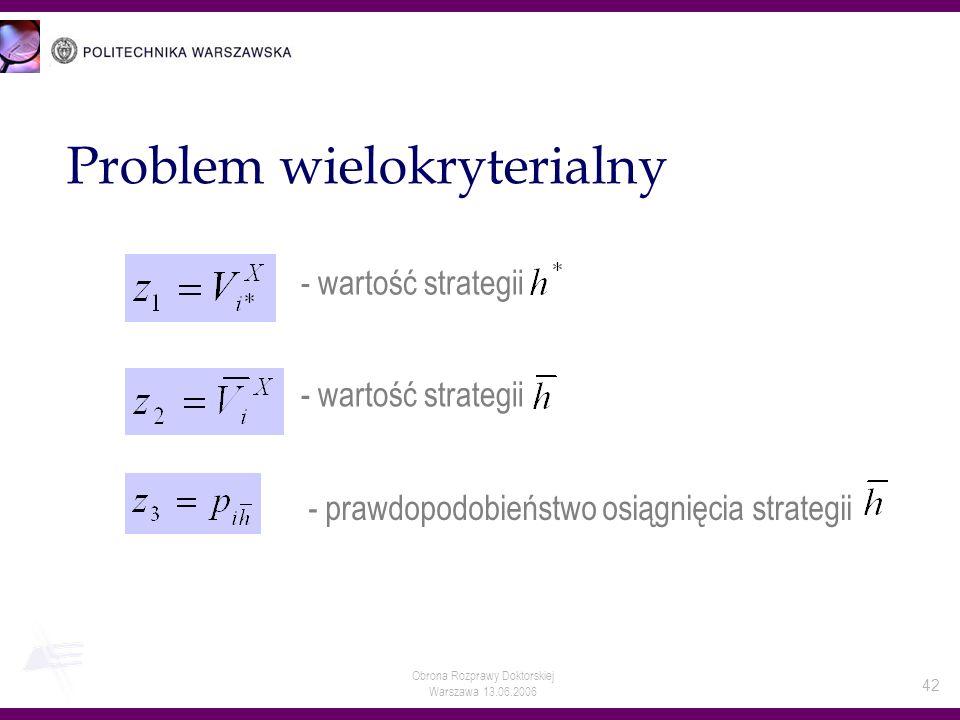 Obrona Rozprawy Doktorskiej Warszawa 13.06.2006 42 Problem wielokryterialny - wartość strategii - prawdopodobieństwo osiągnięcia strategii
