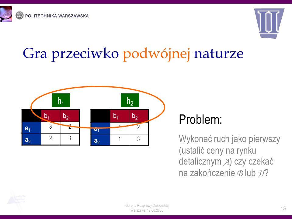 Obrona Rozprawy Doktorskiej Warszawa 13.06.2006 45 b1b1 b2b2 a1a1 32 a2a2 23 b1b1 b2b2 a1a1 42 a2a2 13 h1h1 h2h2 Gra przeciwko podwójnej naturze Probl