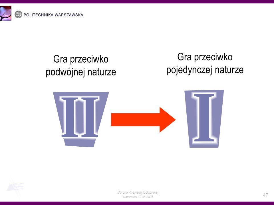Obrona Rozprawy Doktorskiej Warszawa 13.06.2006 47 Gra przeciwko podwójnej naturze Gra przeciwko pojedynczej naturze