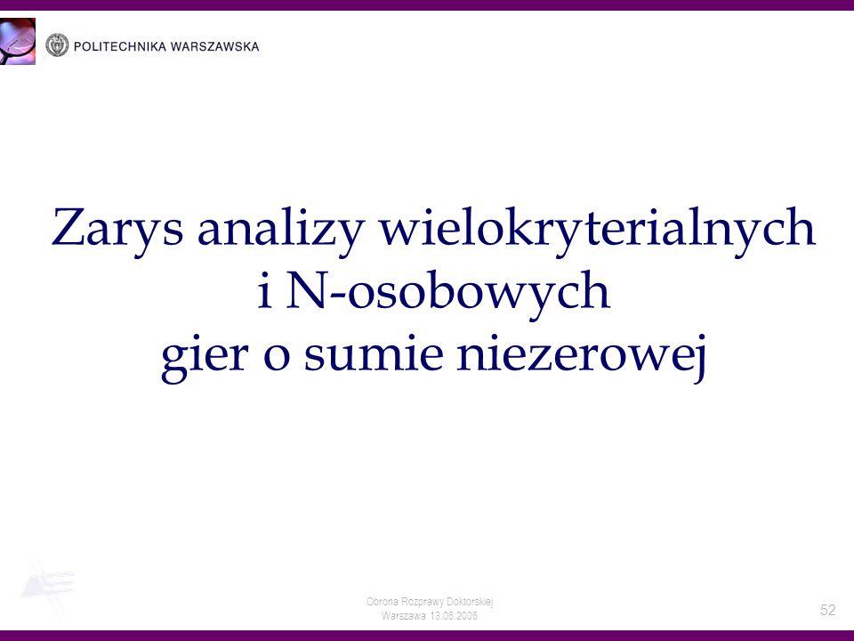 Obrona Rozprawy Doktorskiej Warszawa 13.06.2006 52 Zarys analizy wielokryterialnych i N-osobowych gier o sumie niezerowej