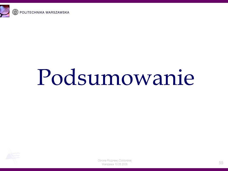 Obrona Rozprawy Doktorskiej Warszawa 13.06.2006 55 Podsumowanie