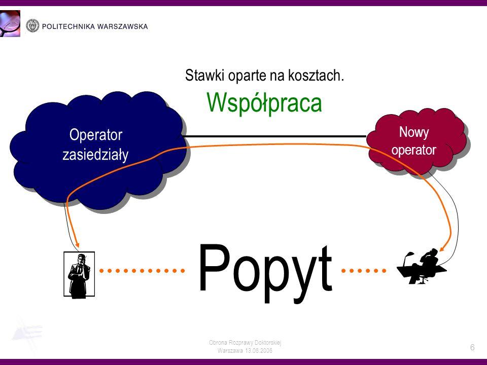 Obrona Rozprawy Doktorskiej Warszawa 13.06.2006 6 Stawki oparte na kosztach. Współpraca Operator zasiedziały Nowy operator Popyt