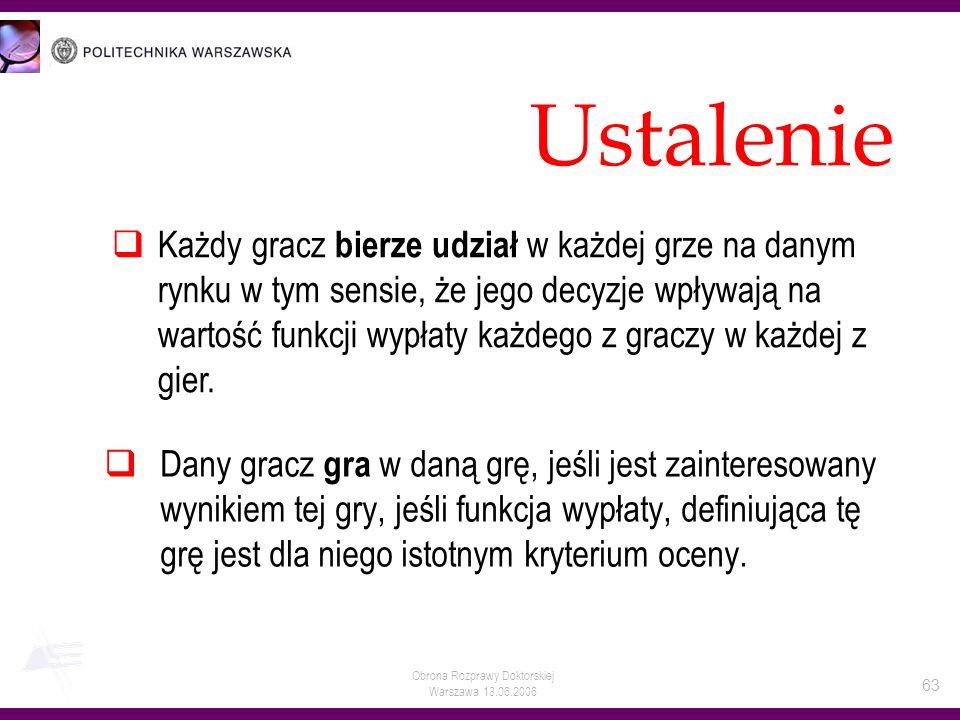 Obrona Rozprawy Doktorskiej Warszawa 13.06.2006 63 Ustalenie Dany gracz gra w daną grę, jeśli jest zainteresowany wynikiem tej gry, jeśli funkcja wypł