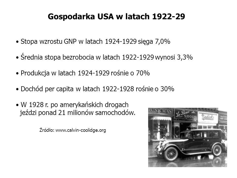 Gospodarka USA w latach 1922-29 Stopa wzrostu GNP w latach 1924-1929 sięga 7,0% Średnia stopa bezrobocia w latach 1922-1929 wynosi 3,3% Produkcja w la