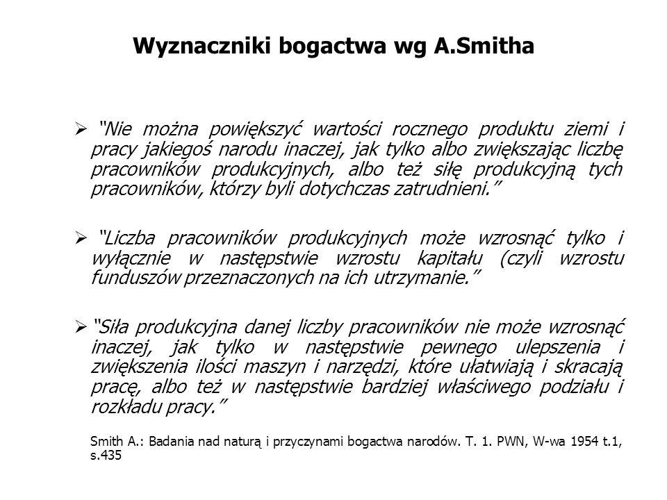 Wyznaczniki bogactwa narodu (dochodu narodowego) wg Adama Smitha BOGACTWO NARODU Podział pracy Siła produkcyjna pracy Liczba pracowników produkcyjnych Akumulacja kapitału Akumulacja kapitału