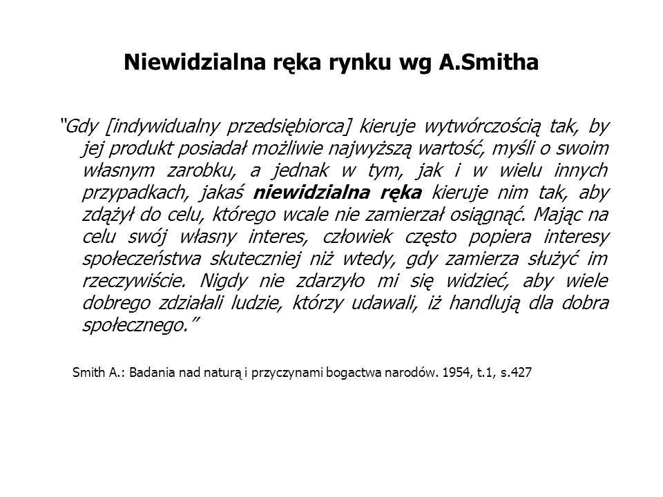 Niewidzialna ręka rynku wg A.Smitha Gdy [indywidualny przedsiębiorca] kieruje wytwórczością tak, by jej produkt posiadał możliwie najwyższą wartość, m